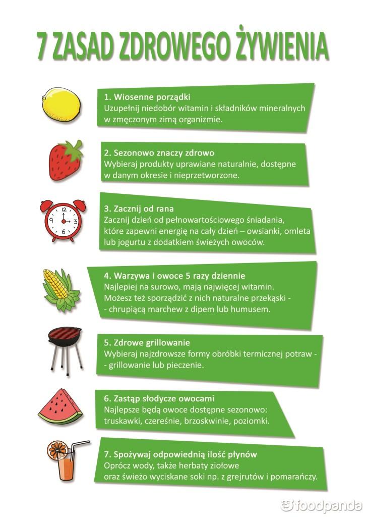 7_zasad_zdrowego_zywienia_infografika